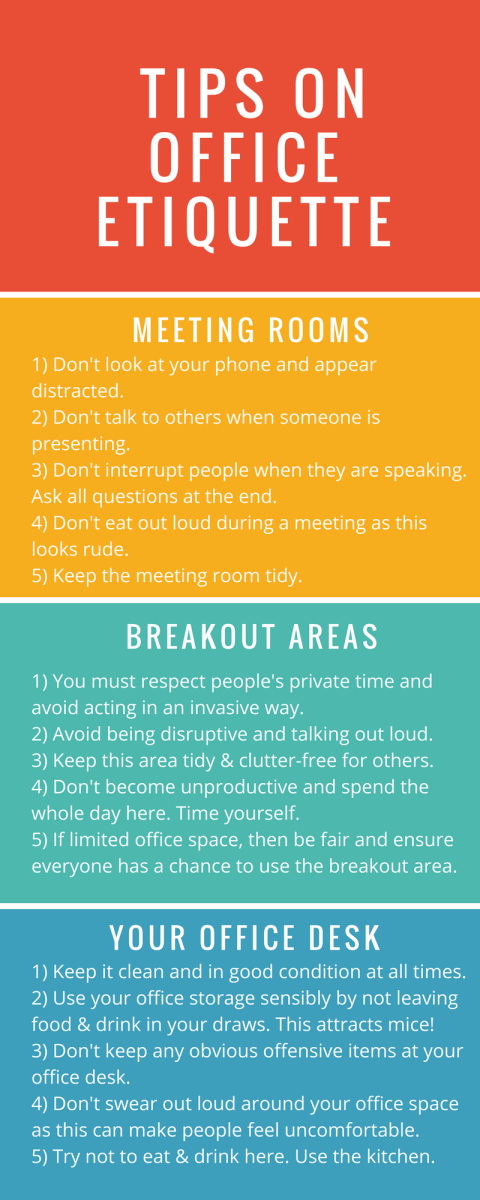 We Hope You Have Found The Above Infographic Useful And Have A Better Idea  Then You Did At The Beginning On Office Etiquette And Why It Is Important  At All ...